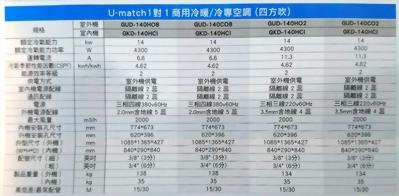 U-MATCH 1對1 商用冷暖/冷專空調 (四方吹)