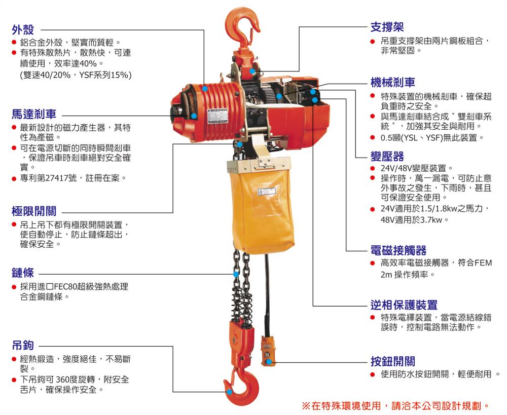 標準型吊車(YSE)