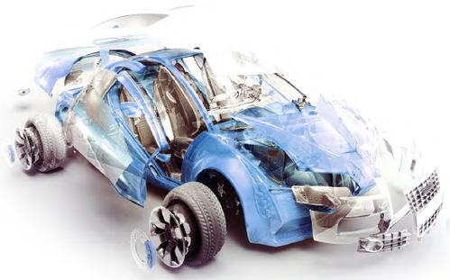 PC/ABS汽车应用