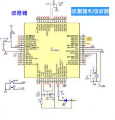 感測感應器-傳感器