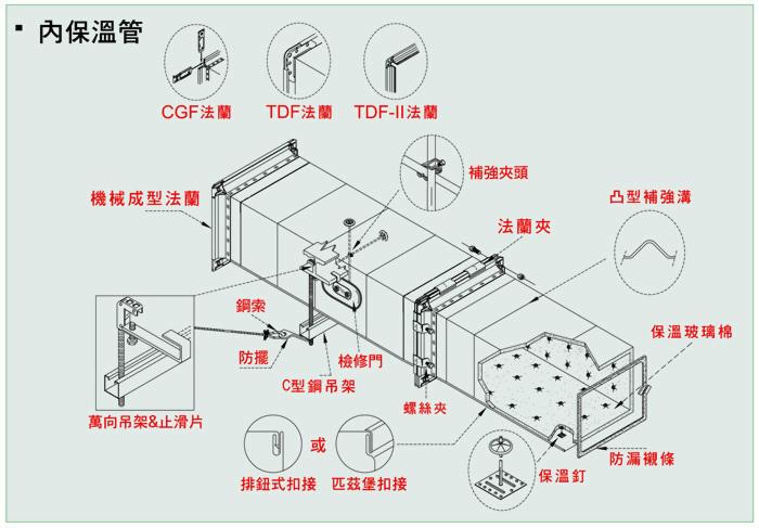 28mm-35mm機械風管施工大樣圖 2