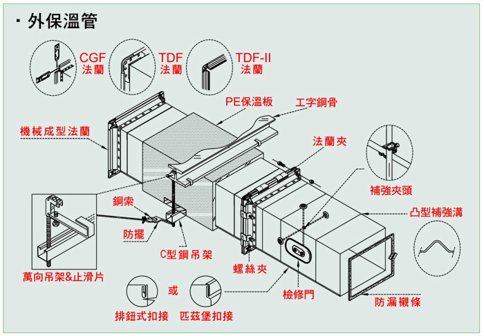 28mm-35mm機械風管施工大樣圖 3