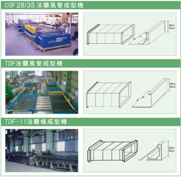 全自動化機械風管成型機 2