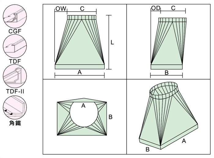 STR四方轉圓管 2