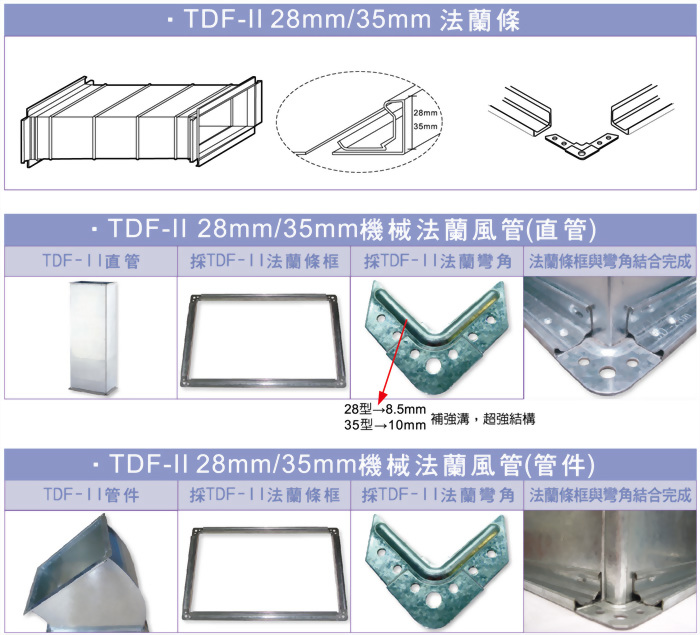 TDF-II Mechanical Forming duct 2