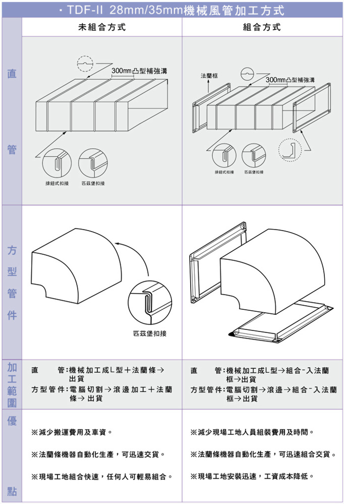 TDF-II Mechanical Forming duct 3