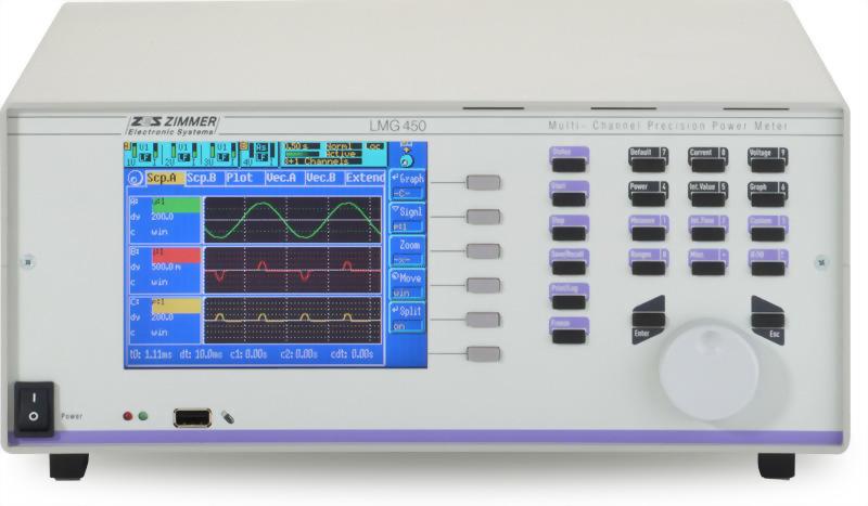 三相電力分析儀LMG450