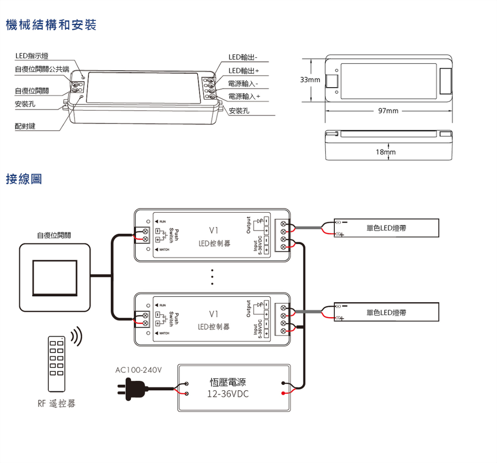 40-288W 單迴路控制器