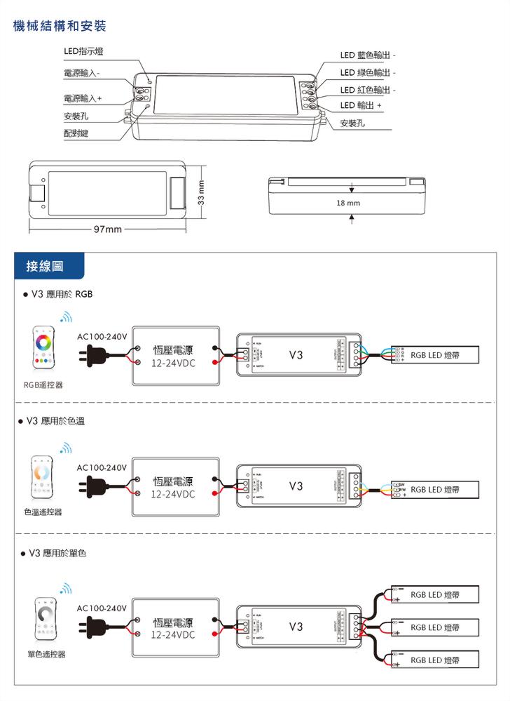 3×(48-96)W 3迴路控制器