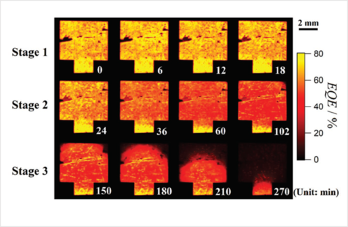 Using Photocurrent imaging technique to study the stability mechanism of perovskite solar cell in humid air