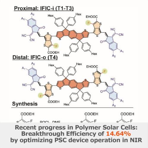 疊層聚合物太陽能電池新進展,優化NIR波段、突破效率14.64%!