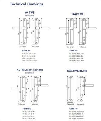 Door Handle Series E