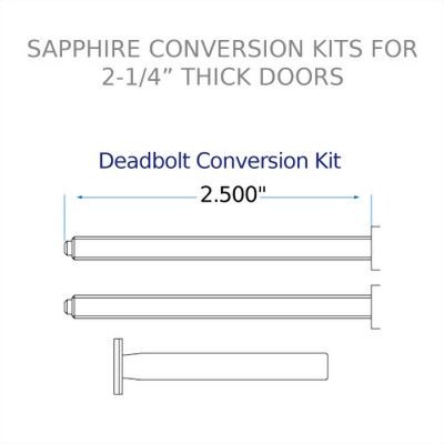 Deadbolt Conversion Kit