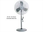 Industrial Fan Manufacturer