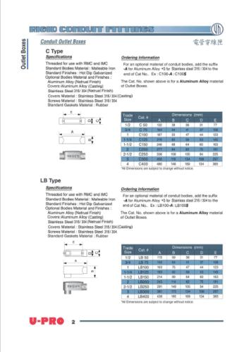 3.IP防塵防水認證