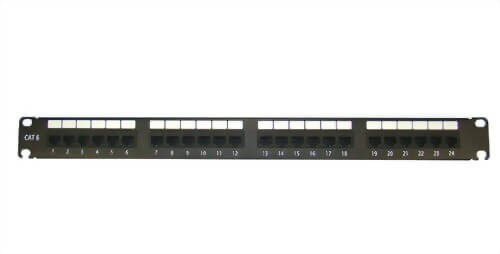 Horizontal Type Patch Panel