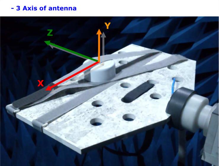 GPS, LTE & Wi-Fi Combo Antenna