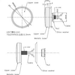 Quad-Band Antenna Series