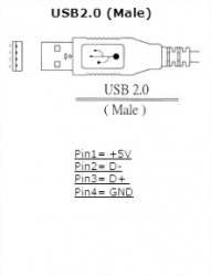 Small and Reliable u-Blox GPS Locator(G-mouse)
