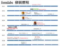 formlabs發展歷程
