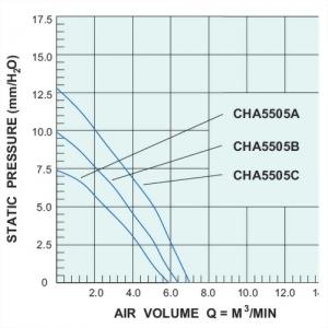 CHA5505ccc-XX