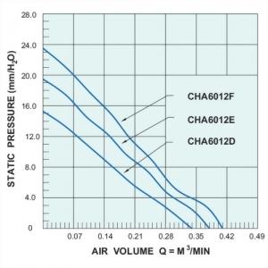 CHA6012cccN-XX(BLOWER)