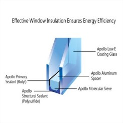 Insulating Glass Program