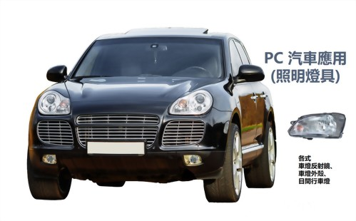 PC汽車應用