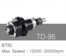 TD-95