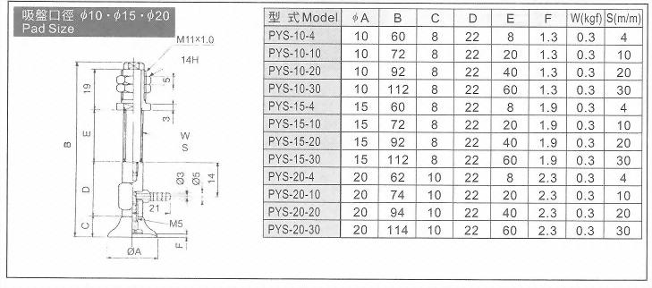 PYS-10,15,20真空系列-PYS系列(緩衝型吸盤)