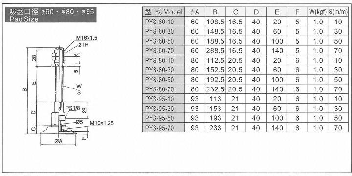 PYS-60,80,95真空系列-PYS系列(緩衝型吸盤)