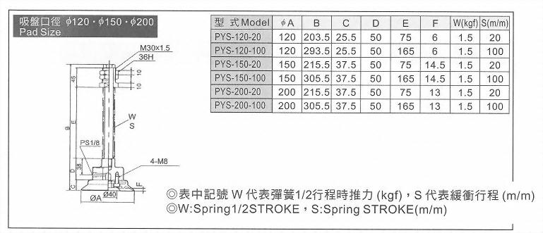 PYS-120,150,200真空系列-PYS系列(緩衝型吸盤)