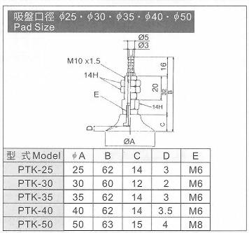 PTK-25,30,35,40,50真空系列-PTK系列(吸盤)