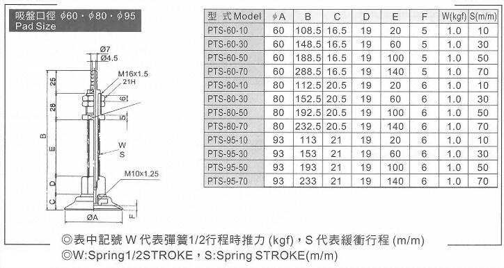 60,80,95真空系列-PTS系列(緩衝型吸盤)
