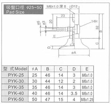 PYK-25,30,35,40,50真空系列-P系列(標準吸盤)