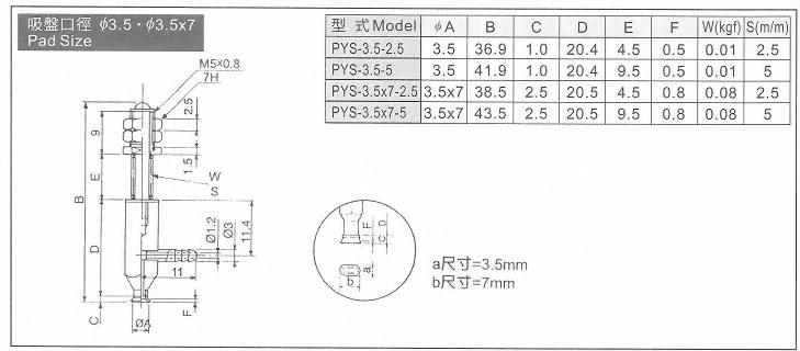 PYS-3.5,3.5x7真空系列-PYS系列(緩衝型吸盤)