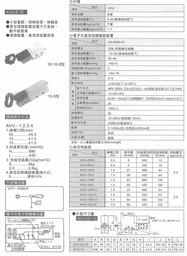 AVU系列真空產生器