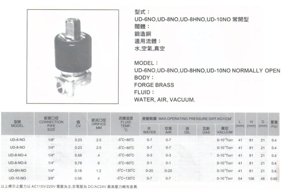 UD-6NO,US-8NO,US-8HNO,US-10NO常開型