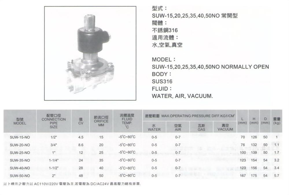 SUW-15,20,25,35,40,50NO常開型
