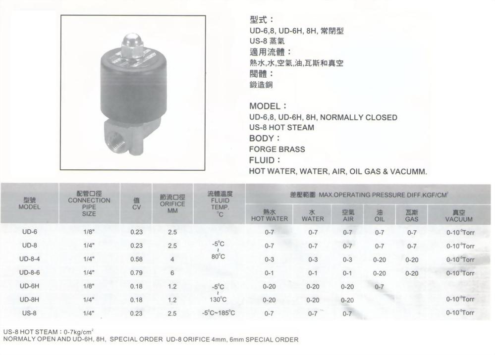 UD-6,8,UD-6H,8H常閉型US-8蒸氣