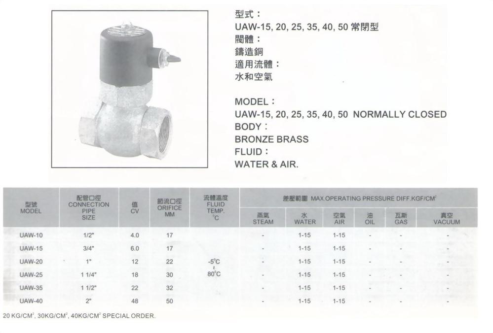 UAW-15,20,25,35,40,50常閉型