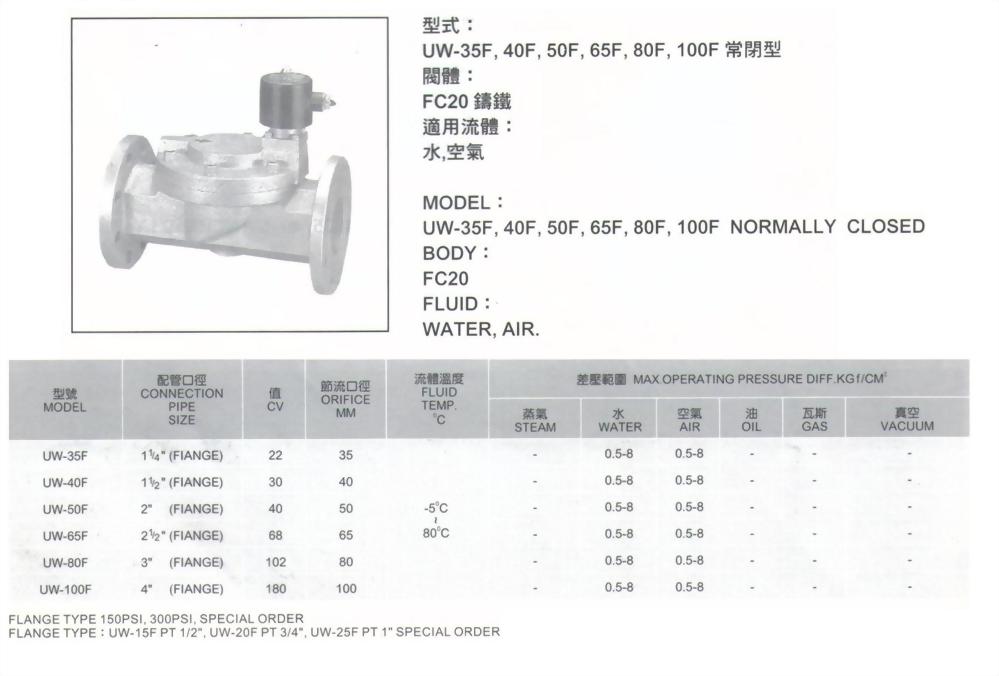 UW-35F,40F,50F,65F,80F,100F常閉型