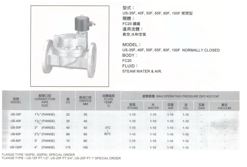 US-35F,40F,50F,65F,80F,100F常閉