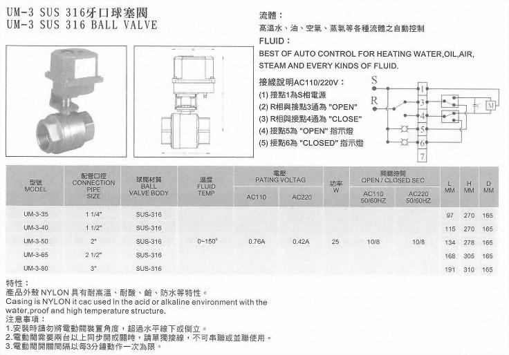 UM-3SUS316牙口球塞閥