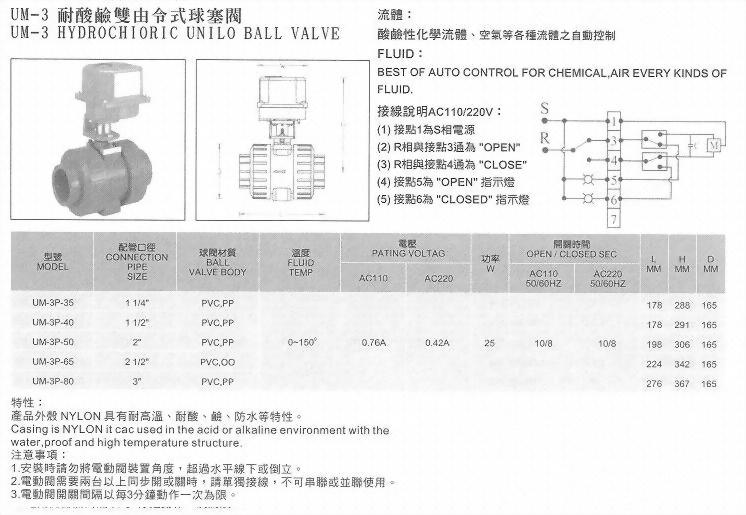 UM-3耐酸鹼雙由令式球塞閥