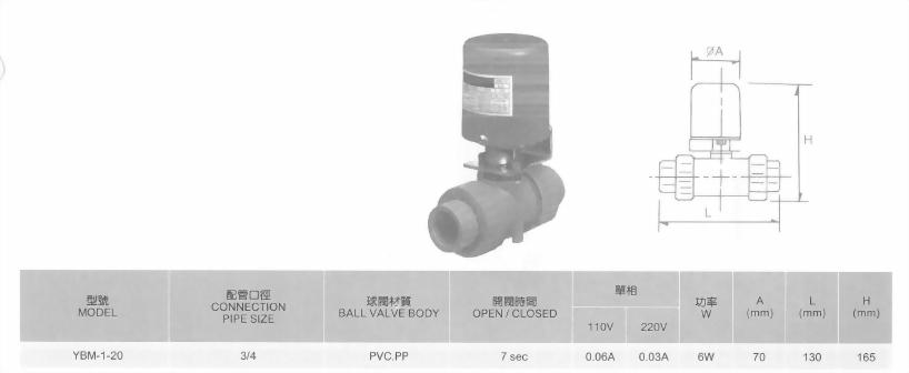 YBM-1-120電動馬達閥