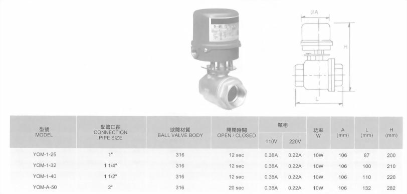 YOM-1,25,32,40,50電動馬達閥