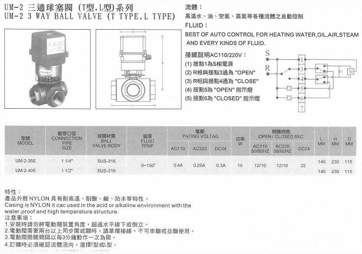 UM-2三通球塞閥(T型,L型)