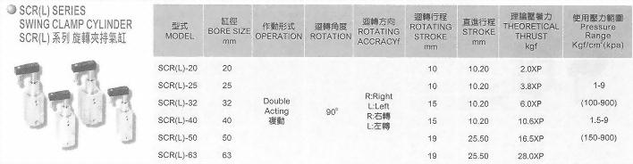 SCR(L)系列旋轉夾持氣缸
