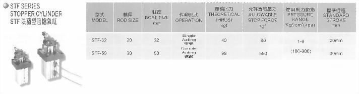 STF法蘭型阻擋氣缸